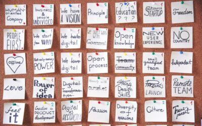Wie du dank deiner Message Ideen für Social Media-Beiträge findest